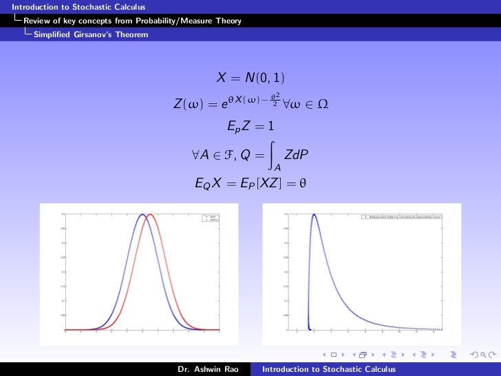 free theory and approach of