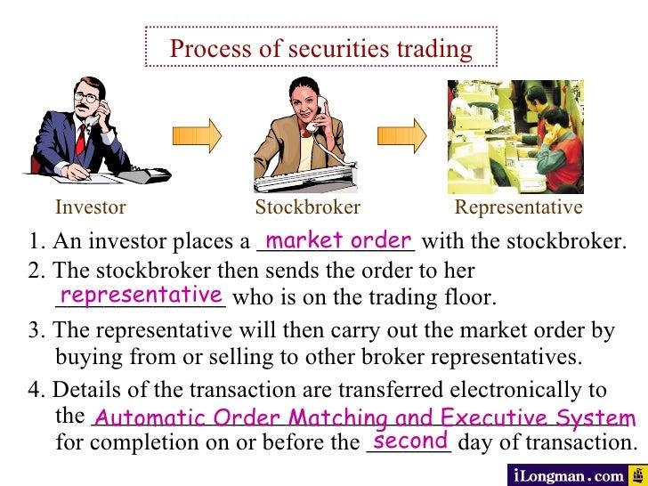 Binary option regulators list of brokers