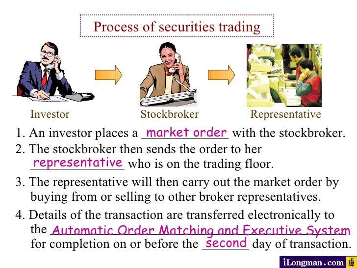 Nse options trading tutorial