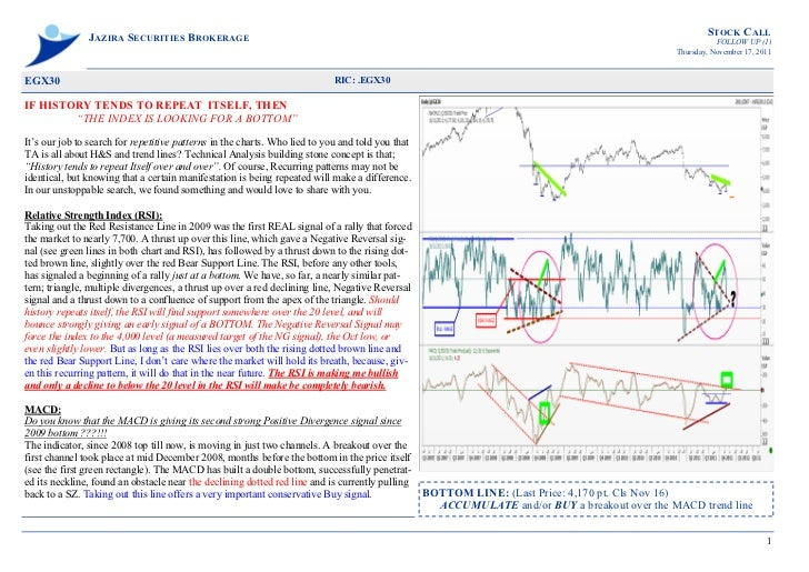 STOCK CALL               JAZIRA SECURITIES BROKERAGE                                                                      ...