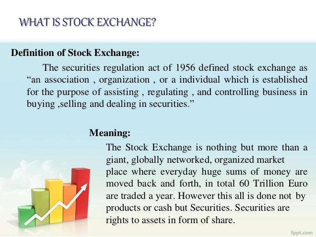 What is means by options in stock market