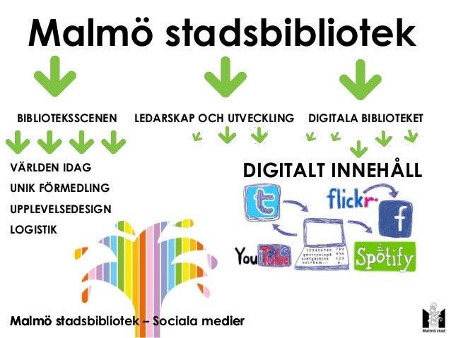 Malmö stadsbibliotek – Sociala medierMalmö stadsbibliotek – Sociala medier DIGITALT INNEHÅLL DIGITALA BIBLIOTEKETBIBLIOTEK...