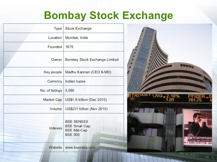 Option trading mumbai