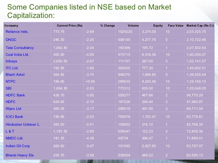 Nse fx options