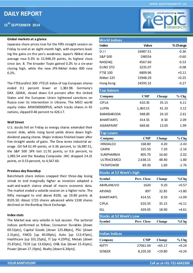 japanese stock market research Note: [1] this research work is based on mphil thesis submitted at  the stock  markets of japan, india, korea, and hong kong are sims in this.