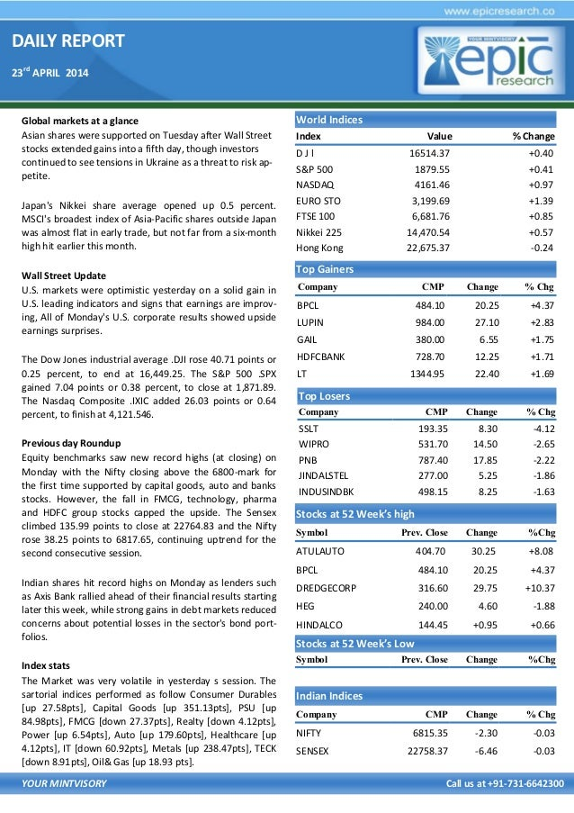 DAILY REPORT 23rd APRIL 2014 YOUR MINTVISORY Call us at +91-731-6642300 Global markets at a glance Asian shares were suppo...