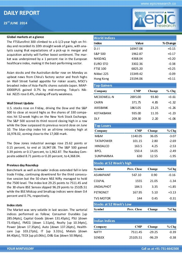 DAILY REPORT 23rd JUNE 2014 YOUR MINTVISORY Call us at +91-731-6642300 Global markets at a glance The FTSEurofirst 300 cli...
