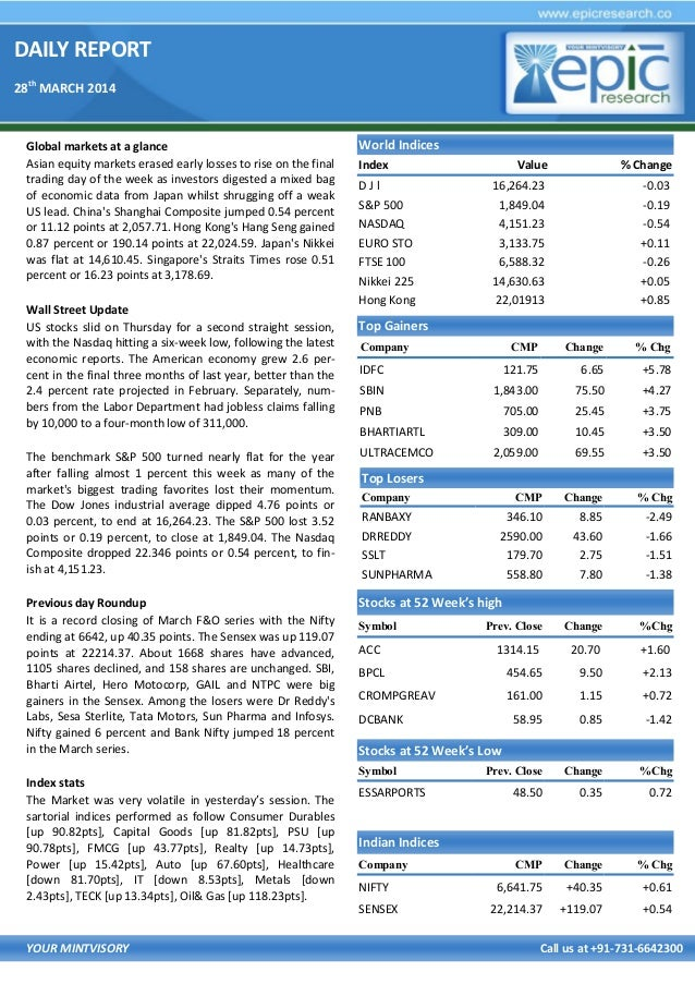 DAILY REPORT 28th MARCH 2014 YOUR MINTVISORY Call us at +91-731-6642300 Global markets at a glance Asian equity markets er...