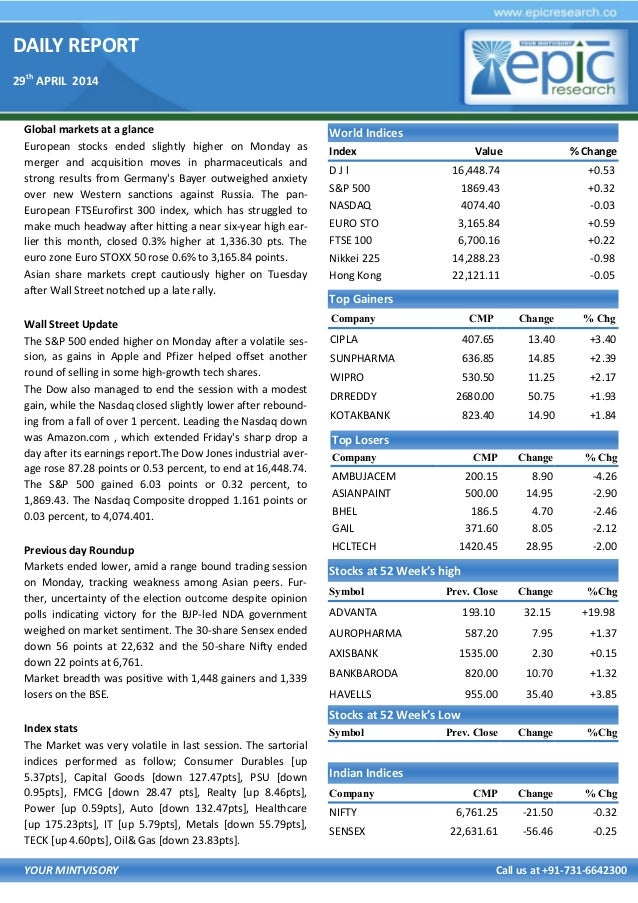 DAILY REPORT 29th APRIL 2014 YOUR MINTVISORY Call us at +91-731-6642300 Global markets at a glance European stocks ended s...