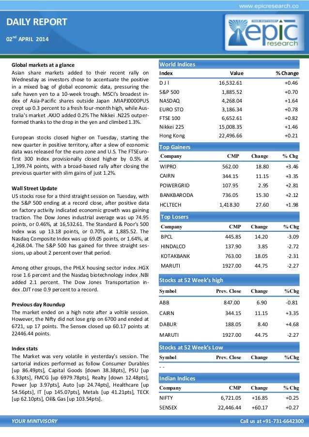 DAILY REPORT 02nd APRIL 2014 YOUR MINTVISORY Call us at +91-731-6642300 Global markets at a glance Asian share markets add...