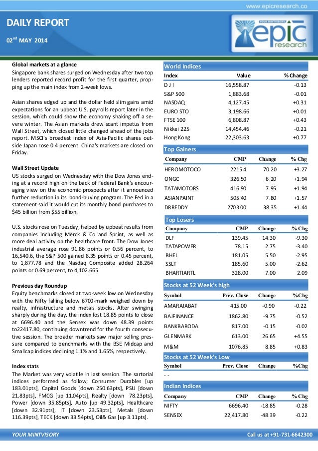 DAILY REPORT 02nd MAY 2014 YOUR MINTVISORY Call us at +91-731-6642300 Global markets at a glance Singapore bank shares sur...