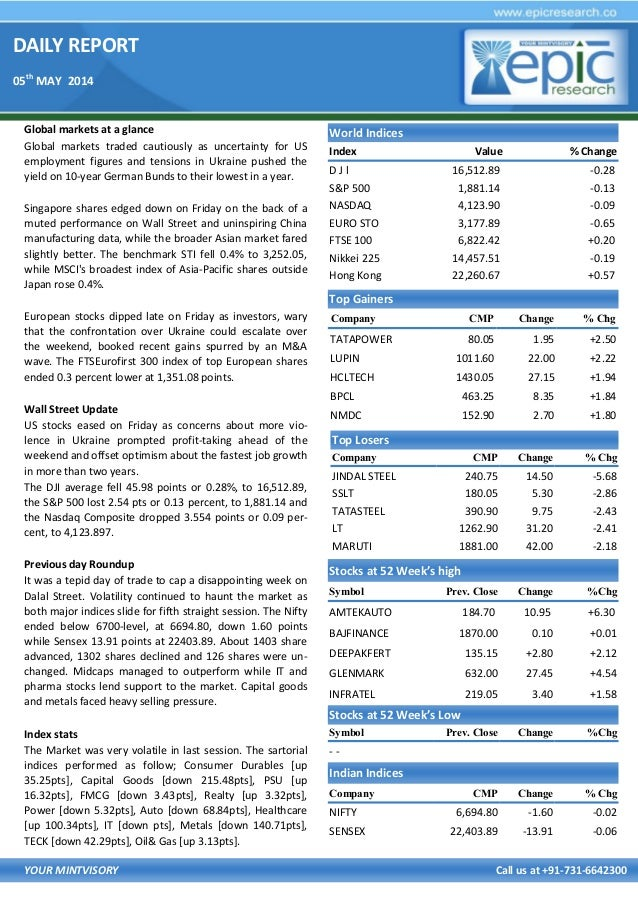 DAILY REPORT 05th MAY 2014 YOUR MINTVISORY Call us at +91-731-6642300 Global markets at a glance Global markets traded cau...