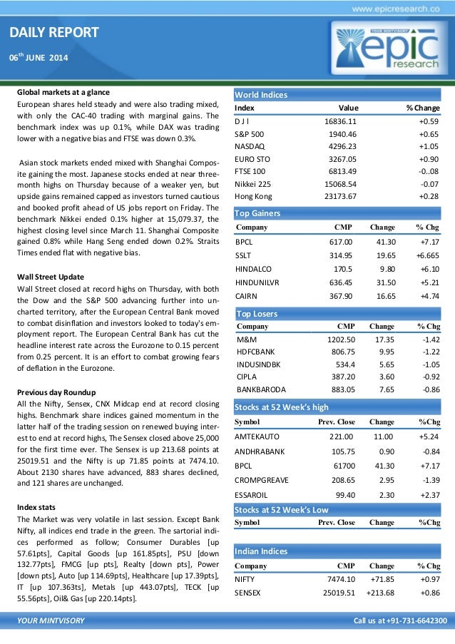 DAILY REPORT 06th JUNE 2014 YOUR MINTVISORY Call us at +91-731-6642300 Global markets at a glance European shares held ste...