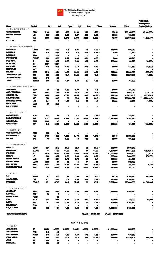 Forex regulatory bodies in india