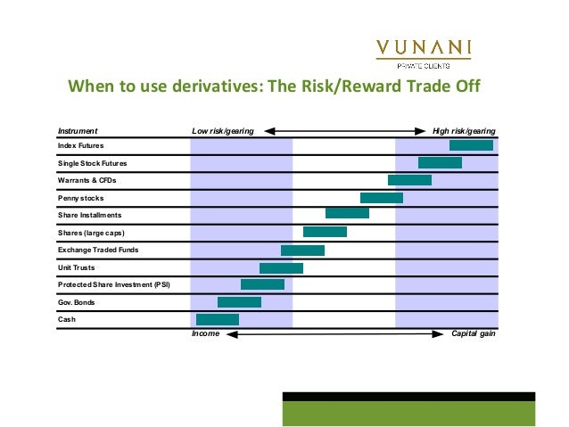Forex and cfd contracts are over-the-counter (otc) derivatives