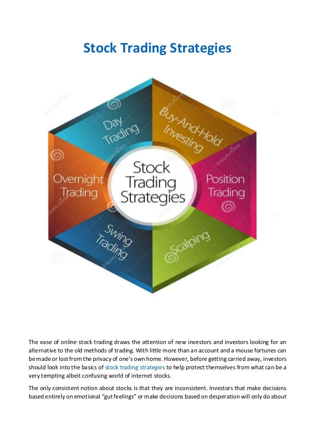 Stock market trading strategies