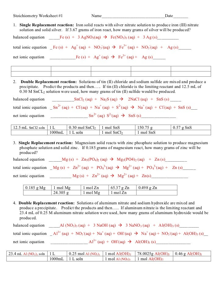 Worksheet On Single And Double Replacement Reactions ...