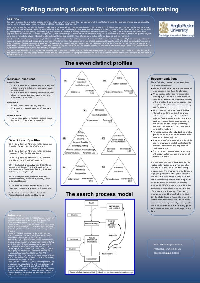 Profiling nursing students for information skills trainingABSTRACTThis study explored the information seeking behaviour of...