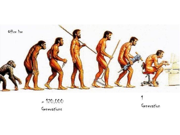 Office live                            1              > 120.000                            Generation              Generat...