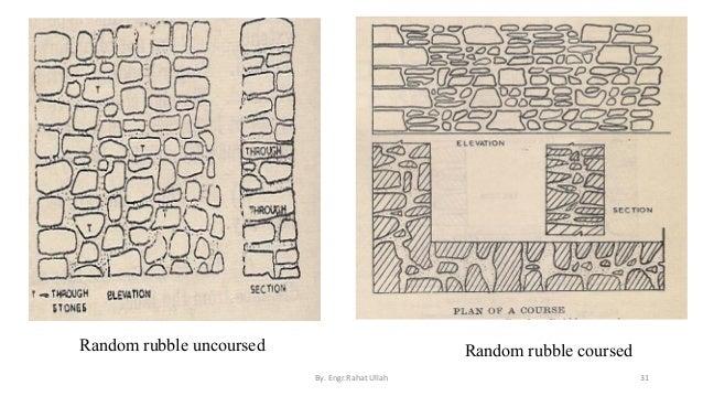 Rubble Stone Elevation Symbol : Stone masonry