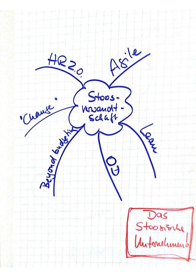 Flip Chart Notes from Stoos Satellite Rhein-Main Meetup on 22.05.2013