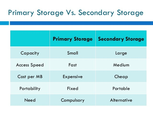 computer storage devices essay In computing, external storage comprises devices that store information outside a  computer such devices may be permanently attached to the computer, may be.