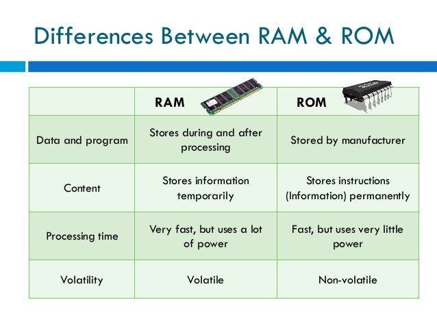 What Is The Difference Between Memory And Ram Storage