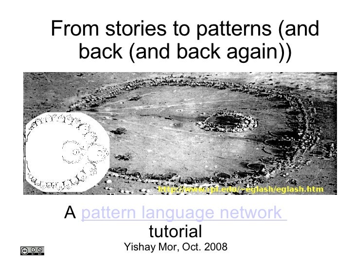 From stories to patterns (and back (and back again)) ‏ A  pattern language network  tutorial Yishay Mor, Oct. 2008