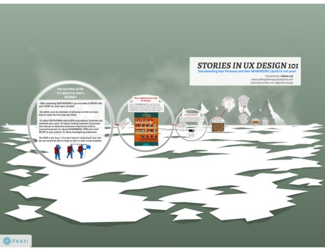 Storytelling in ux design process 101- the USER Profile/Journey- A brief prezi - by Juliana Loh