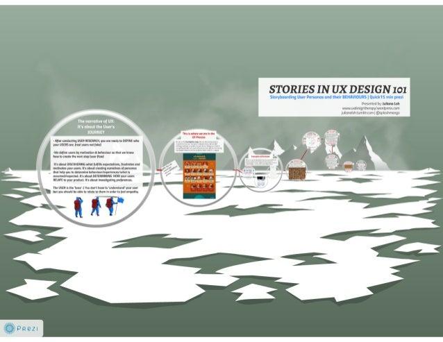 Storytelling in ux design process 101- the USER Profile/Journey- A brief prezi - by Juliana Loh