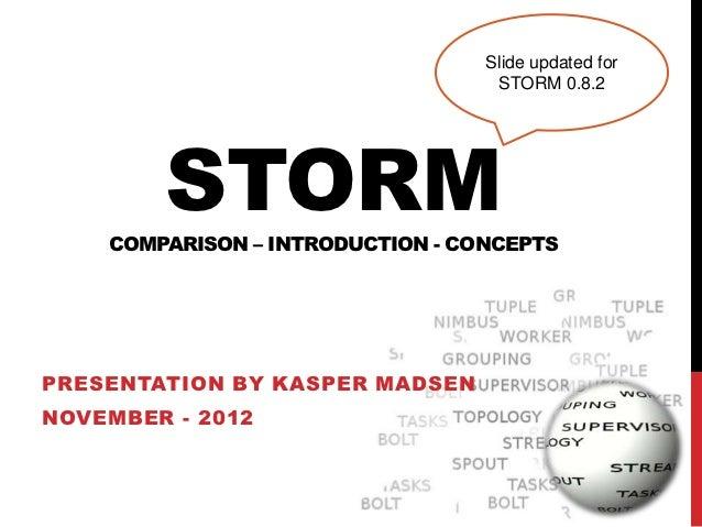 Storm 0.8.2