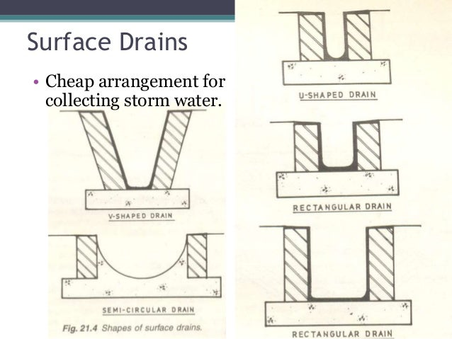 Storm water drainage for Surface drainage system