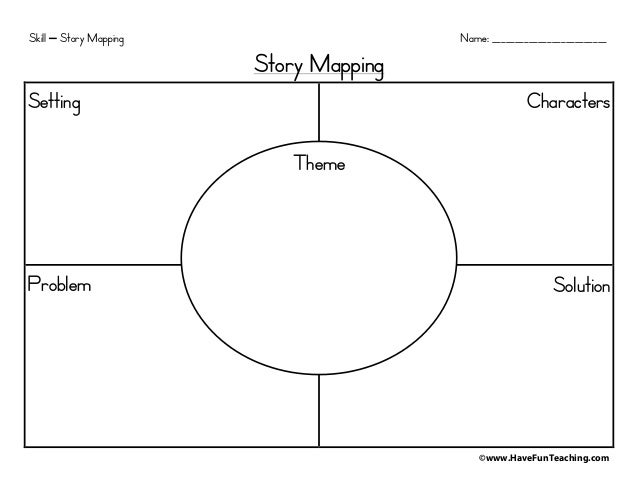 Setting Of A Story Graphic Organizer story map- graphic - organizer