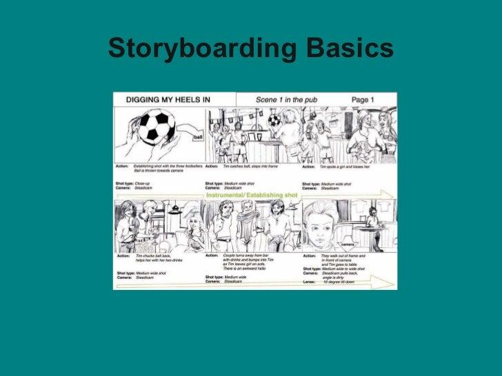 Storyboarding Basics