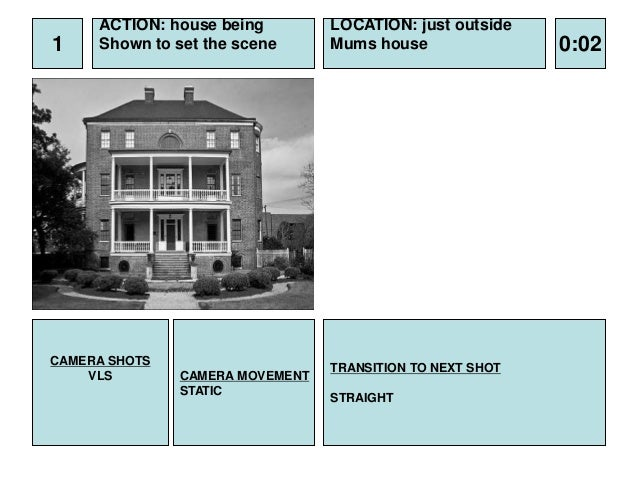 ACTION: house being         LOCATION: just outside1    Shown to set the scene      Mums house                0:02CAMERA SH...