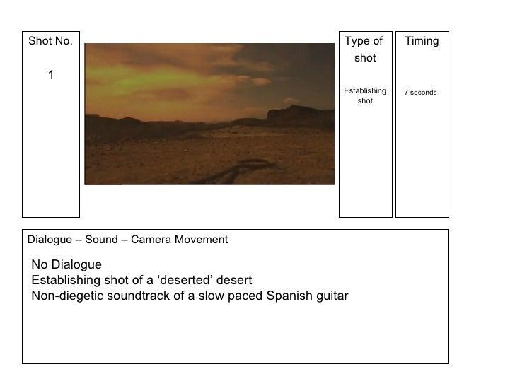 Type of  shot Shot No. Timing Dialogue – Sound – Camera Movement Establishing shot 1 7 seconds  No Dialogue Establishing s...