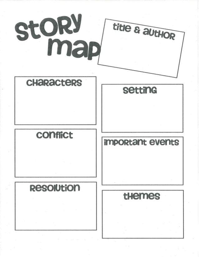 Story Map Template Education World - visualbrains.info