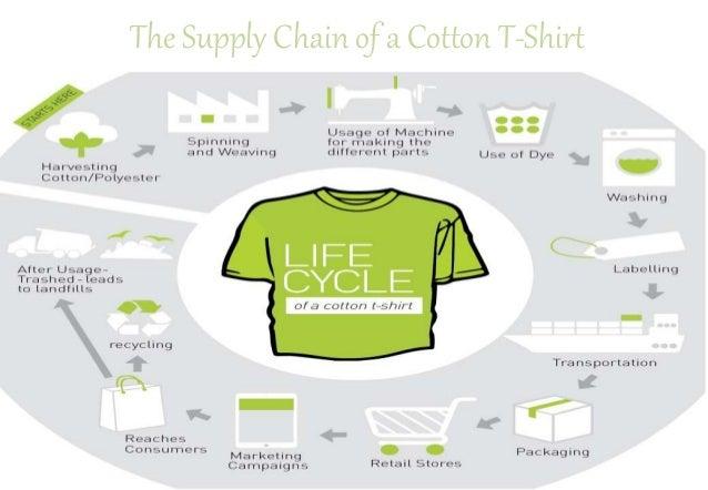 on't tweak your supply chain Case study analysis of dont tweak your supply chain rethink it end to end case study analysis of dont tweak your supply chain rethink it end to end.