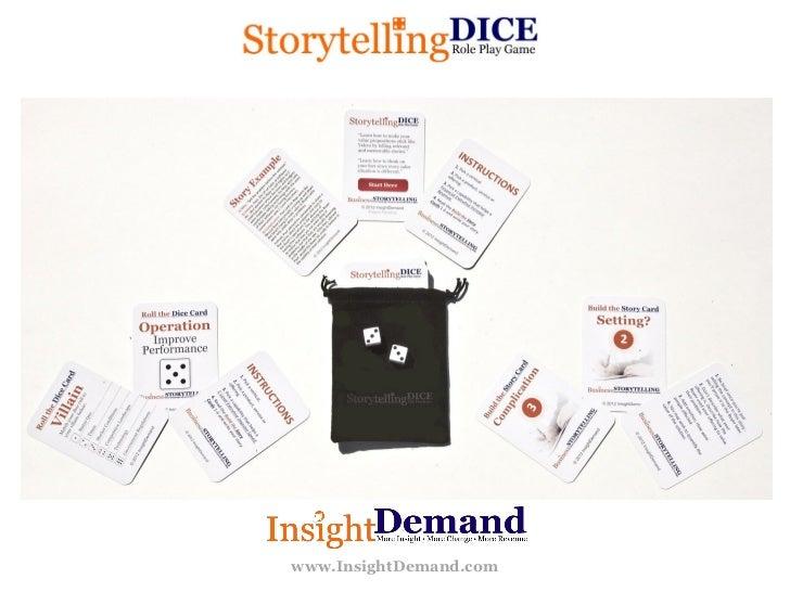 www.InsightDemand.com