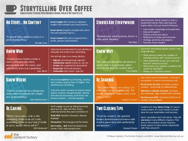 Great insights (the human or statisticalinsights that underpin your story) lead to...Great stories (insights moulded into ...