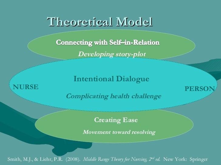 story nursing theory
