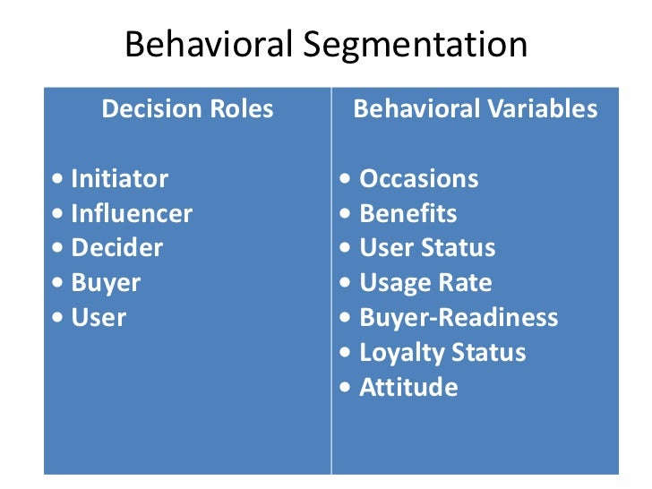 behaviour segmentation Segmentation task: starbucks coffee company based on market and behavioral research, a typical starbucks customer is a female, 45­year this data analysis allows for a careful segmentation of starbucks' target market.