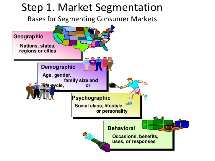 zumiez products demographic factors in marketing 14 bases of segmentation demographic based on age company ex ipad 18 great marketing strategies enable companies to focus their resources on achieving a sustainable competitive advantage, long-term profitability and benefits for all stakeholders key success factors define the.
