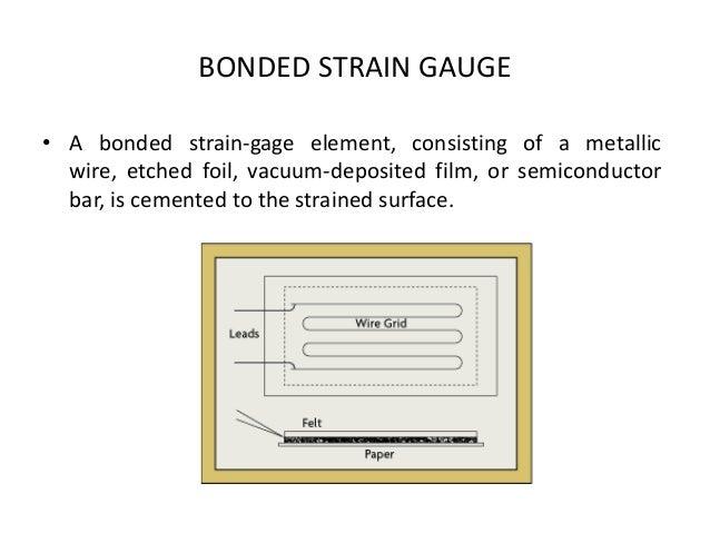 Foil Strain Gauges Bonded Strain Gauge • a Bonded
