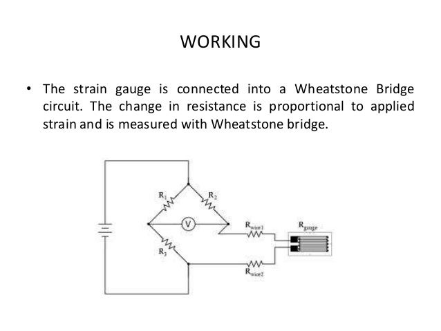 Strain Gauge Transducer Working The Strain Gauge is
