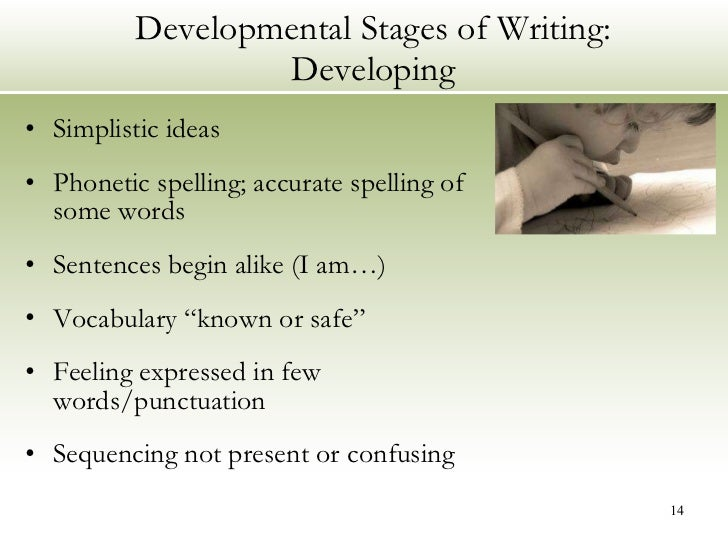 stages in writing a research paper