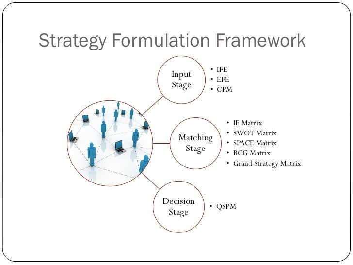 ife efe and cpm matrix Internal factor evaluation (ife) matrix is a strategic management instrument for assessing main strengths and weaknesses in useful efe matrix of coca-cola company.
