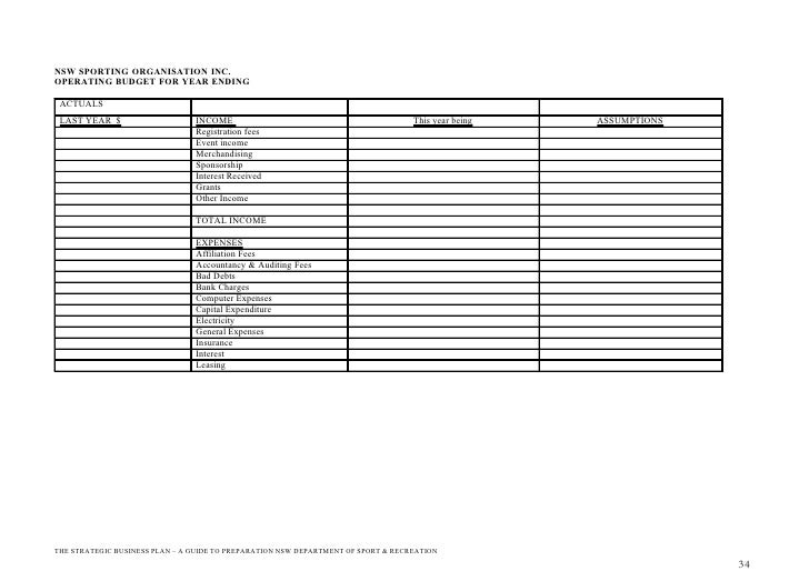 Business plan template nsw