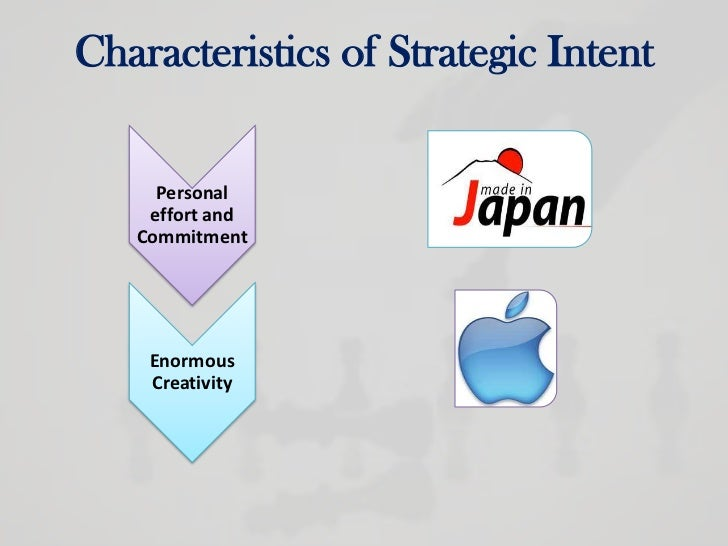 What Is the Meaning of Strategic Intent?