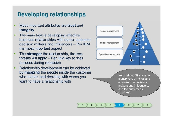 how to build effective relationships with suppliers